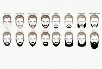 Men's Grooming 101: 5 Beard Styles For You To Try