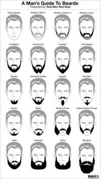 South Carolina Beard Club,Home - Facial Hair Types