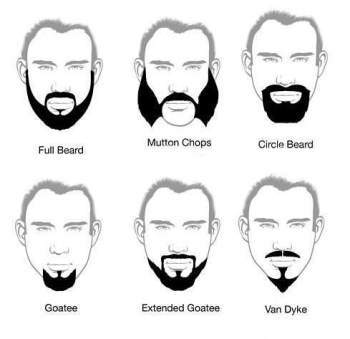 Find Your Style - Top 4 Beards Types BeardLove