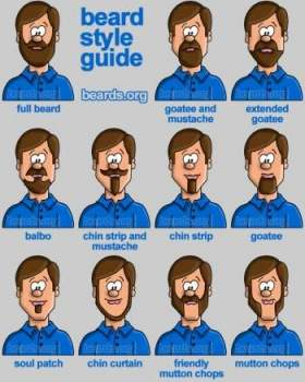 How To Choose The Right BEARD STYLES For Your Face Shape - AtoZ Hairstyles