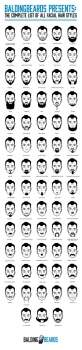 Facial Hairstyles: Different Mens Facial Beard Styles - AtoZ Hairstyles