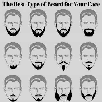 Braun - Does Your Beard Style Match Your Face Shape