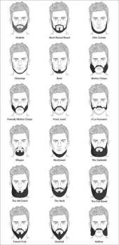 Fear not the hipster beard – for it too shall pass, Rob Brooks, Opinion,