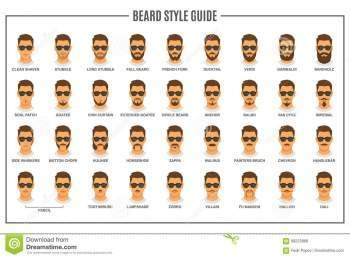 The Ultimate Beard Style Guide