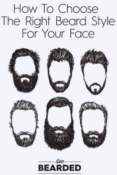 Beard Styles For Round Faces: 36 Amazing Styles For Your Face – Info Aging