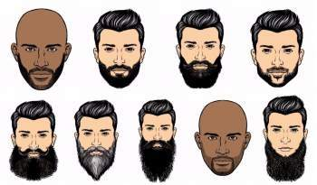 The evolution of beard trends- Photographs of different types of beard styles from 18th - 20th century