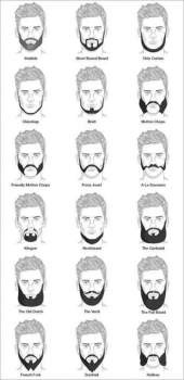 What your Facial Hair Style Reveal About Your Personality