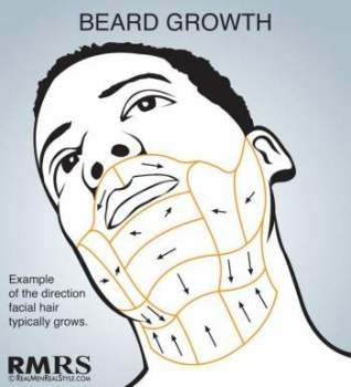 How To Shave A Beard Cool Men s Hair