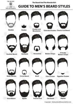 The Ultimate Facial Hair Styles For Your Face Type Man Unlimited