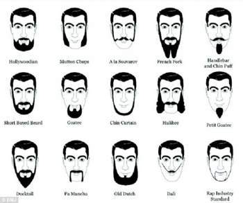 different beard styles and names 50 viking hairstyles for