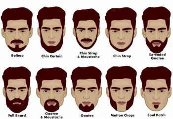 men's facial hair styles 2016 men s beard styles names
