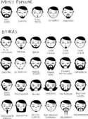 Men's facial hair and beard styles