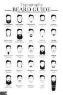 Top beard styles