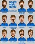 Beard styles for less facial hair