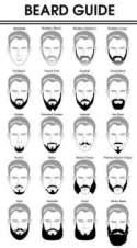 Men's beard shaving styles