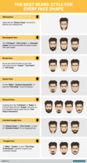 Great facial hair styles