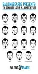 Short beard styles for young men
