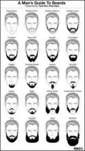 Chin beard designs