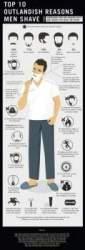 Basic beard styles